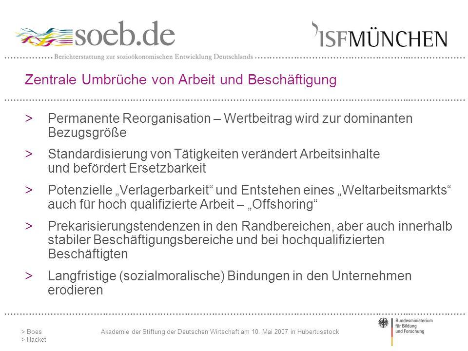 ……………………………………………………………………………………………………………………..……………… > Boes > Hacket Akademie der Stiftung der Deutschen Wirtschaft am 10. Mai 2007 in Hubertusstock Z