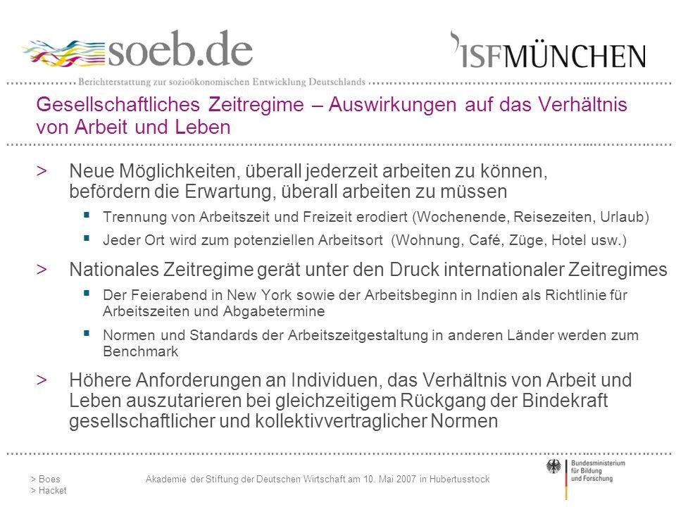 ……………………………………………………………………………………………………………………..……………… > Boes > Hacket Akademie der Stiftung der Deutschen Wirtschaft am 10. Mai 2007 in Hubertusstock G
