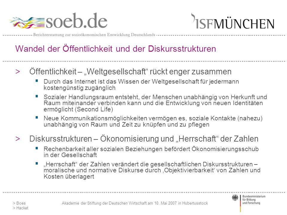 ……………………………………………………………………………………………………………………..……………… > Boes > Hacket Akademie der Stiftung der Deutschen Wirtschaft am 10. Mai 2007 in Hubertusstock W