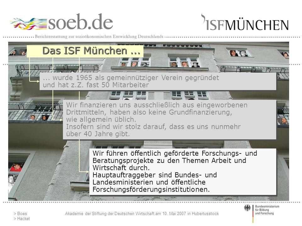 ……………………………………………………………………………………………………………………..……………… > Boes > Hacket Akademie der Stiftung der Deutschen Wirtschaft am 10. Mai 2007 in Hubertusstock D