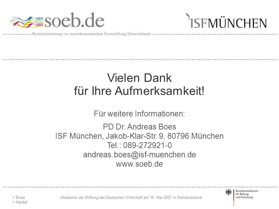 ……………………………………………………………………………………………………………………..……………… > Boes > Hacket Akademie der Stiftung der Deutschen Wirtschaft am 10. Mai 2007 in Hubertusstock V
