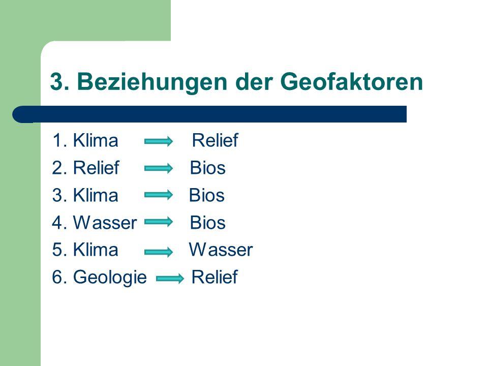 3. Beziehungen der Geofaktoren 1. Klima Relief 2. Relief Bios 3. Klima Bios 4. Wasser Bios 5. Klima Wasser 6. Geologie Relief