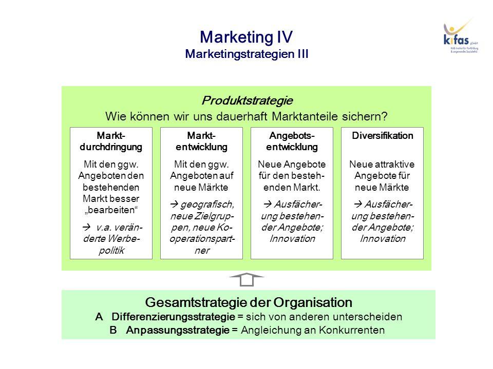 Marketing III-C Variable für Verbandswerbung Wo sind wir einzuordnen.