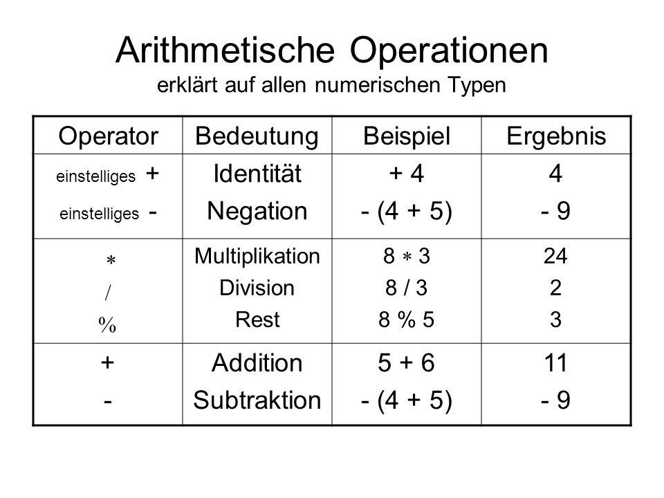 Arithmetische Operationen erklärt auf allen numerischen Typen OperatorBedeutungBeispielErgebnis einstelliges + einstelliges - Identität Negation + 4 -