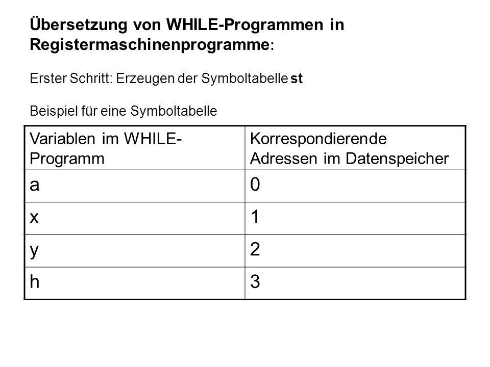 Übersetzung von WHILE-Programmen in Registermaschinenprogramme : Erster Schritt: Erzeugen der Symboltabelle st Beispiel für eine Symboltabelle Variabl