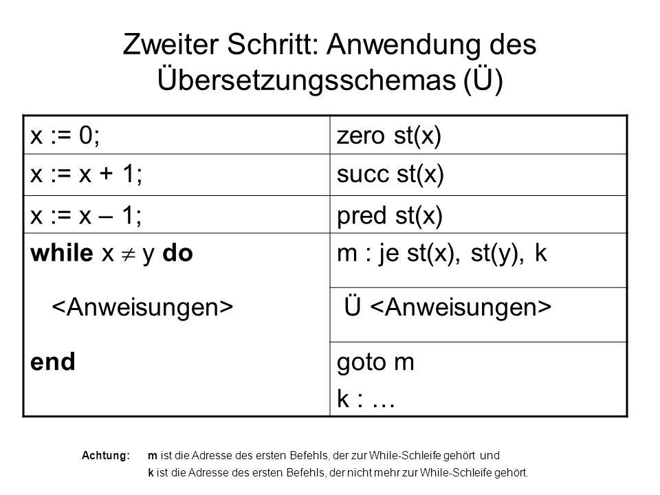 Zweiter Schritt: Anwendung des Übersetzungsschemas (Ü) x := 0;zero st(x) x := x + 1;succ st(x) x := x – 1;pred st(x) while x y do m : je st(x), st(y),