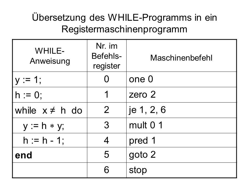 Übersetzung des WHILE-Programms in ein Registermaschinenprogramm WHILE- Anweisung Nr. im Befehls- register Maschinenbefehl y := 1; 0one 0 h := 0; 1zer