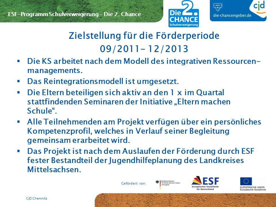 ESF-Programm Schulverweigerung – Die 2. Chance Gefördert von: Zielstellung für die Förderperiode 09/2011- 12/2013 Die KS arbeitet nach dem Modell des