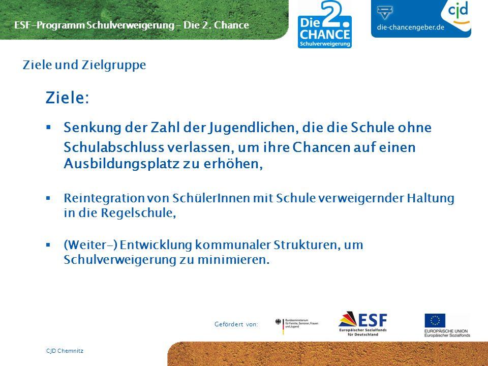 ESF-Programm Schulverweigerung – Die 2. Chance Gefördert von: CJD Chemnitz Ziele: Senkung der Zahl der Jugendlichen, die die Schule ohne Schulabschlus