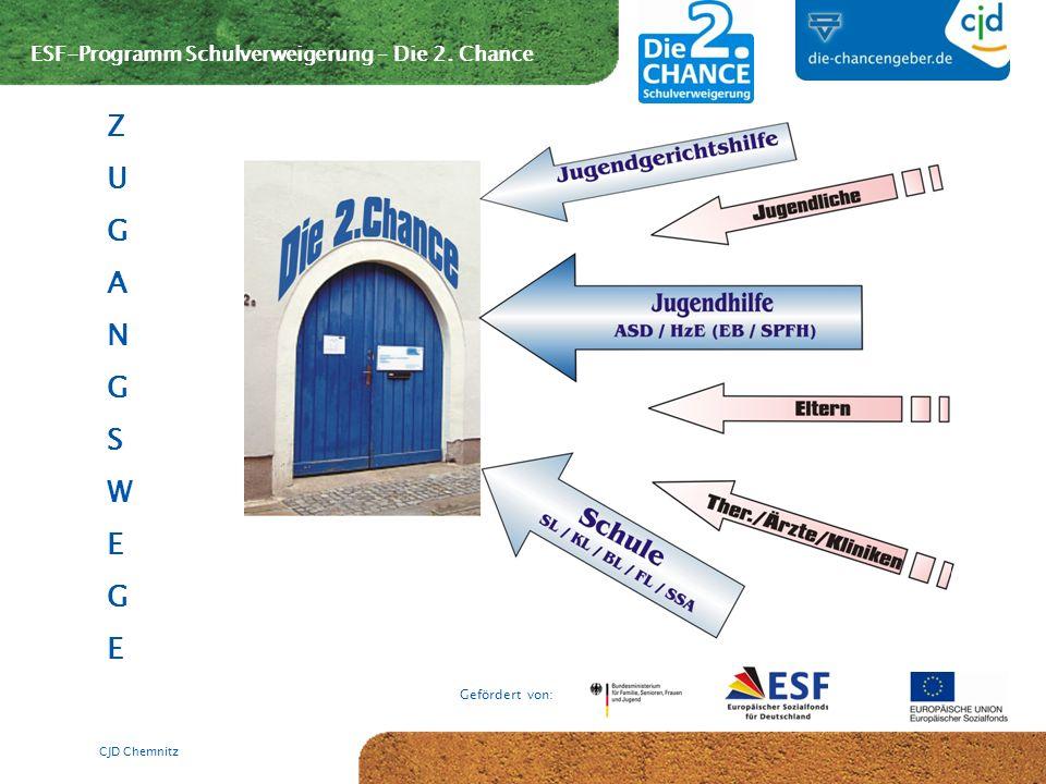 ESF-Programm Schulverweigerung – Die 2. Chance Gefördert von: CJD Chemnitz ZUGANGSWEGEZUGANGSWEGE