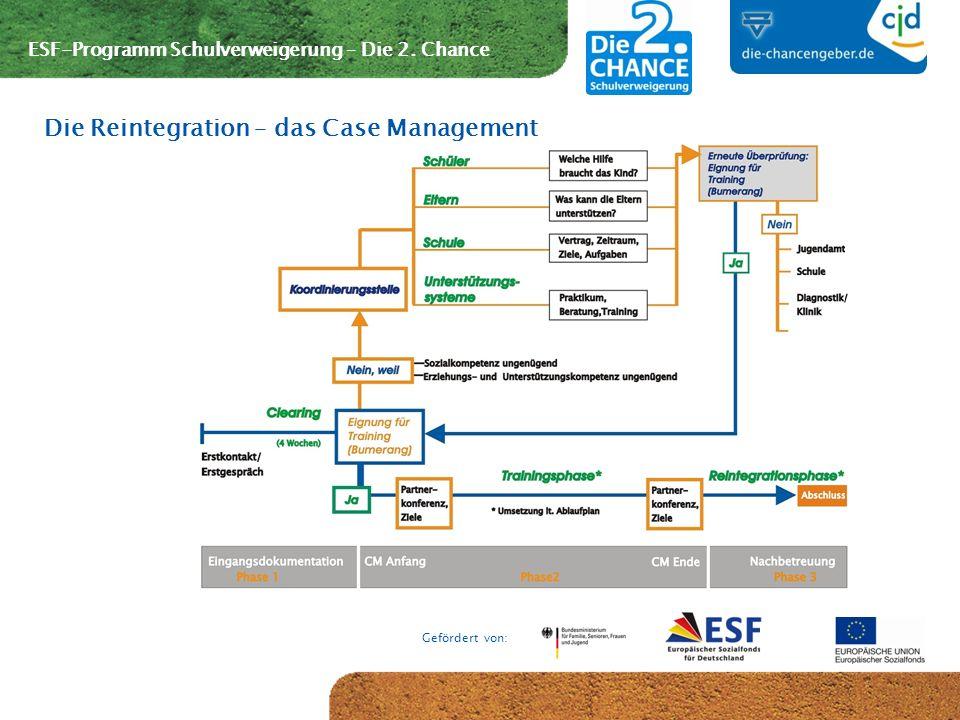 ESF-Programm Schulverweigerung – Die 2. Chance Gefördert von: Die Reintegration – das Case Management
