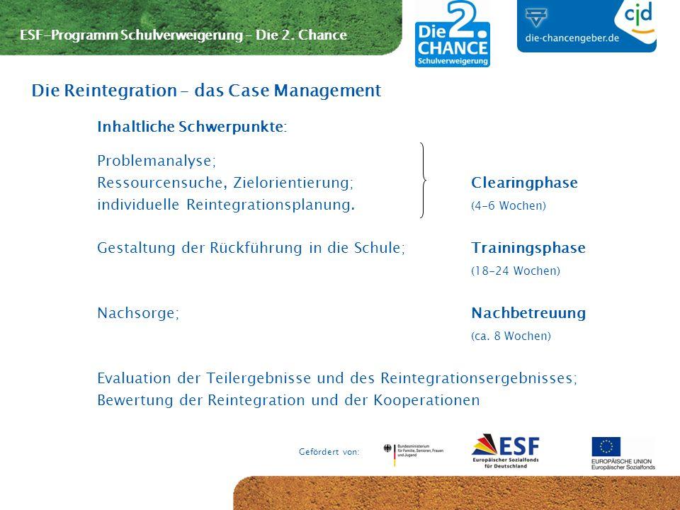 ESF-Programm Schulverweigerung – Die 2. Chance Gefördert von: Inhaltliche Schwerpunkte: Problemanalyse; Ressourcensuche, Zielorientierung;Clearingphas