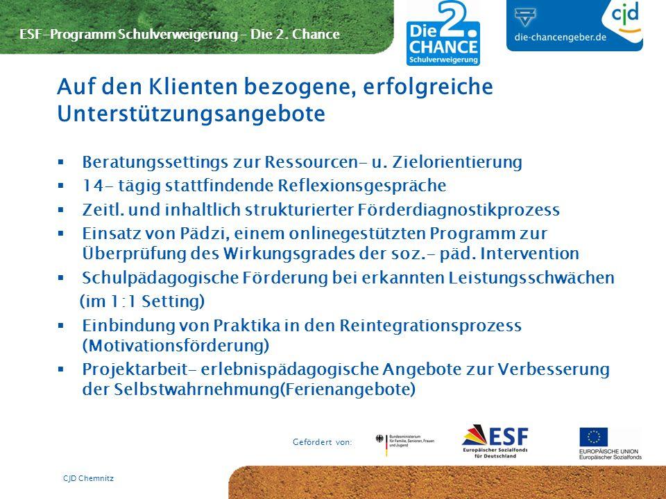 ESF-Programm Schulverweigerung – Die 2. Chance Gefördert von: Beratungssettings zur Ressourcen- u. Zielorientierung 14- tägig stattfindende Reflexions