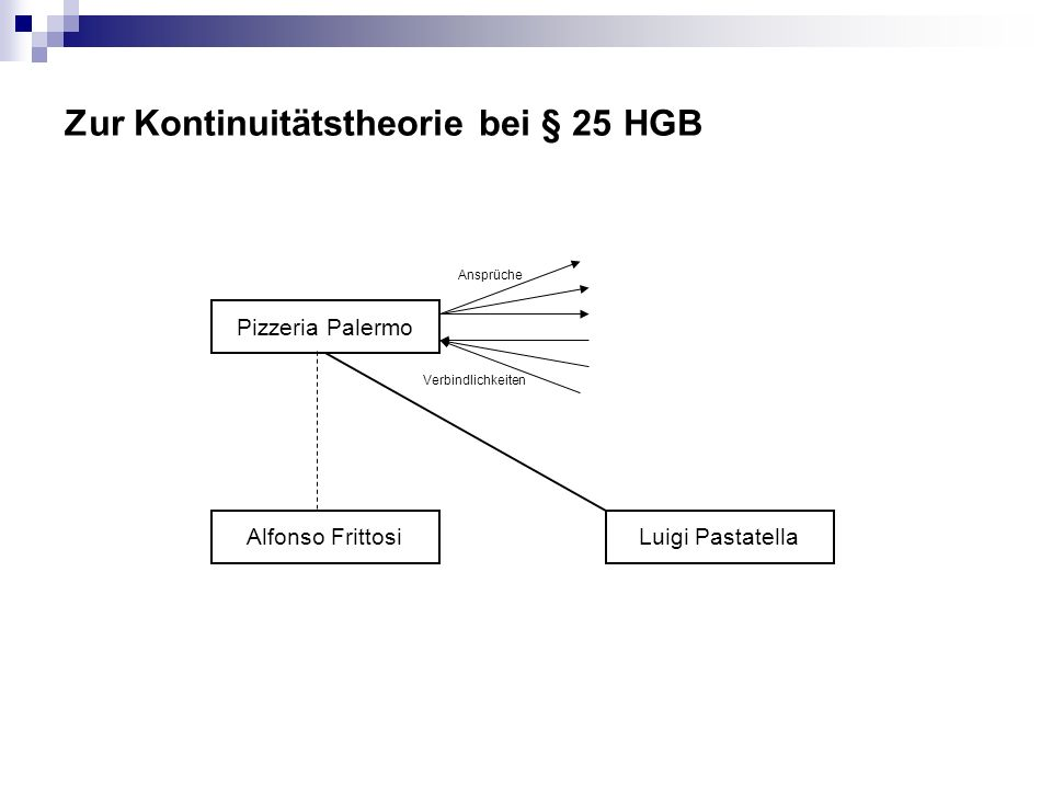 Zur Kontinuitätstheorie bei § 25 HGB Pizzeria Palermo Alfonso Frittosi Verbindlichkeiten Ansprüche Luigi Pastatella