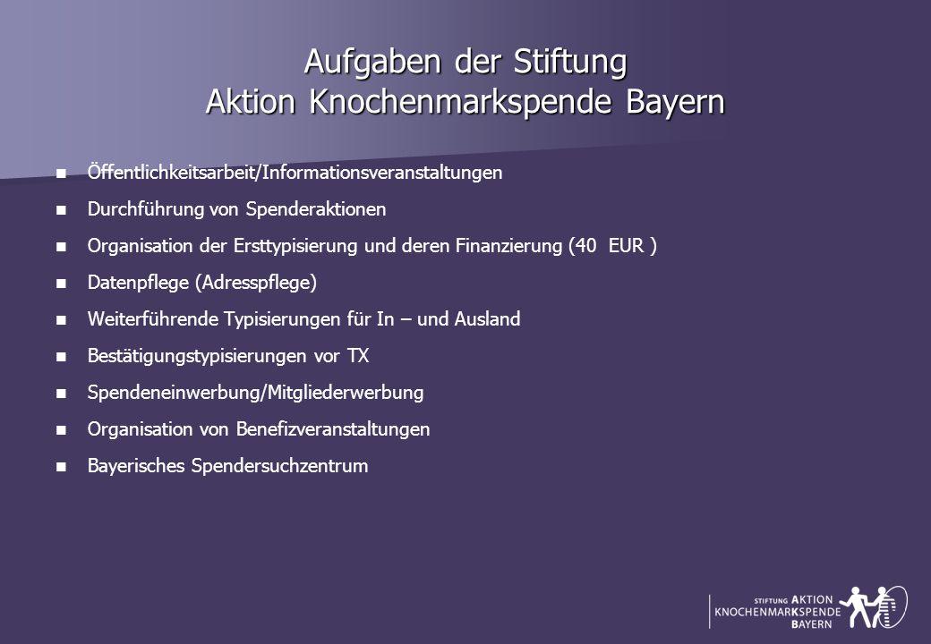 Aufgaben der Stiftung Aktion Knochenmarkspende Bayern Öffentlichkeitsarbeit/Informationsveranstaltungen Durchführung von Spenderaktionen Organisation