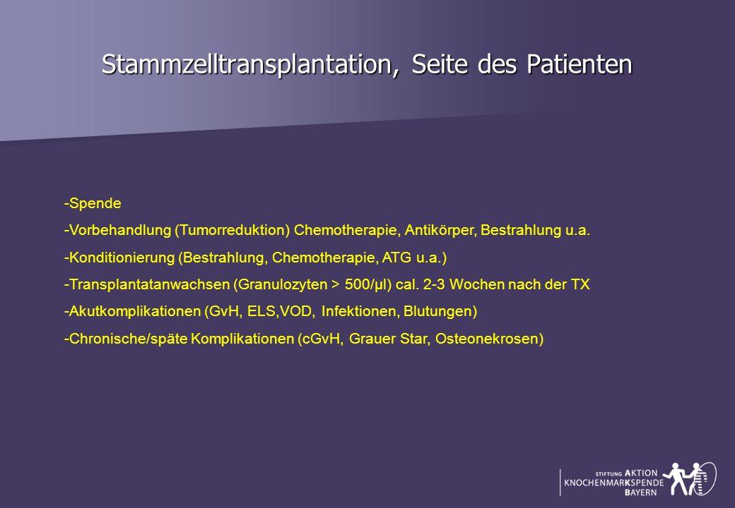 Stammzelltransplantation, Seite des Patienten -Spende -Vorbehandlung (Tumorreduktion) Chemotherapie, Antikörper, Bestrahlung u.a. -Konditionierung (Be