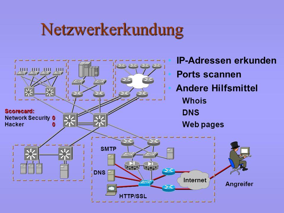 Vorgehen des Hackers Phase 1: Netzwerk erkunden Phase 2: Ein System kontrollieren Phase 3: Vertrauen nutzen Phase 4: Daten stehlen Phase 5: Das Netz k