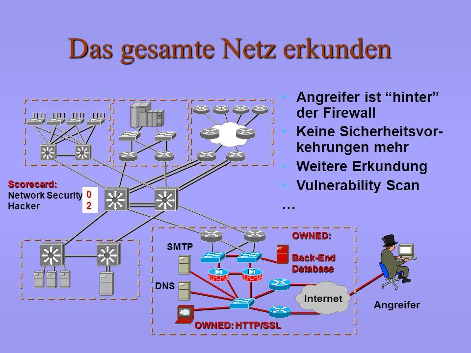 01010101 Diebstahl von Informationen Angreifer Scorecard: Scorecard: Network Security Hacker SMTP DNS OWNED: HTTP/SSL Internet Source: Angreifer Desti