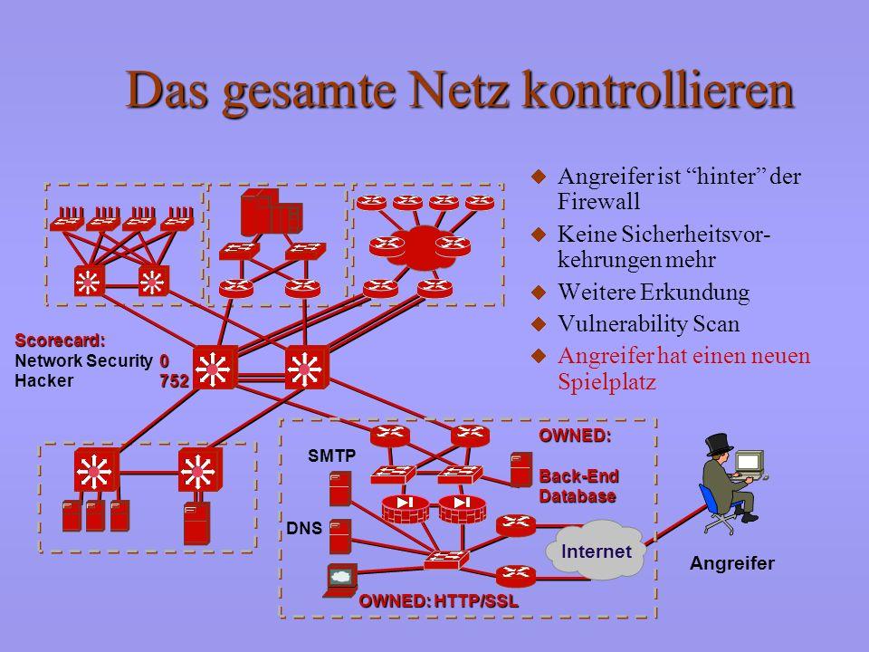 Das gesamte Netz erkunden Angreifer Scorecard: Scorecard: Network Security Hacker SMTP DNS OWNED: HTTP/SSL Internet Back-End Database 02020202 OWNED:B