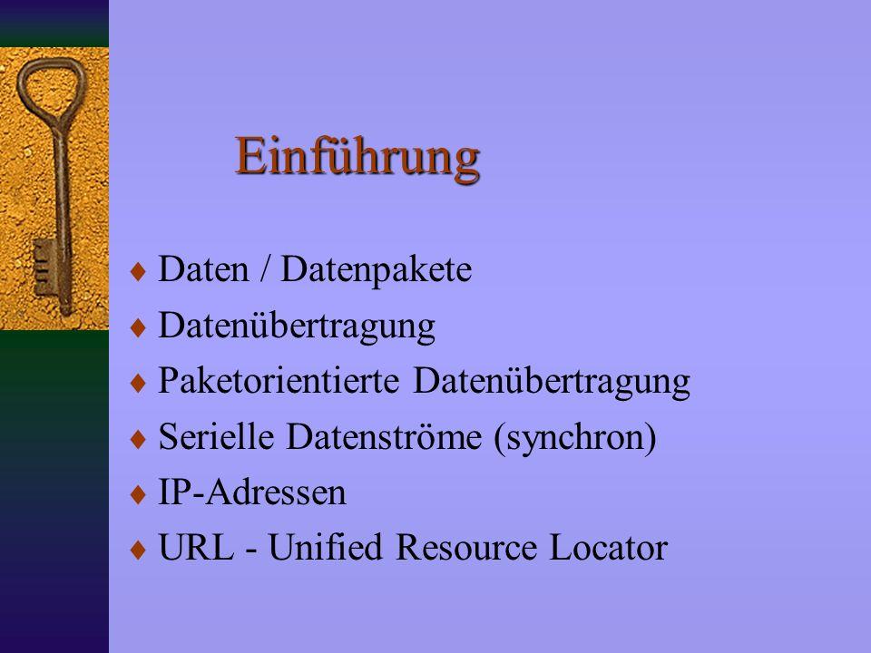 Einführung Daten / Datenpakete Datenübertragung Paketorientierte Datenübertragung Serielle Datenströme (synchron) IP-Adressen URL - Unified Resource Locator