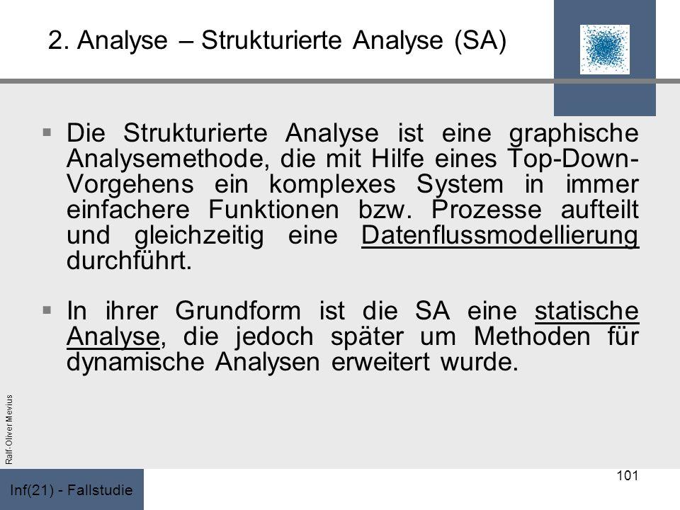 Inf(21) - Fallstudie Ralf-Oliver Mevius 2. Analyse – Strukturierte Analyse (SA) Die Strukturierte Analyse ist eine graphische Analysemethode, die mit