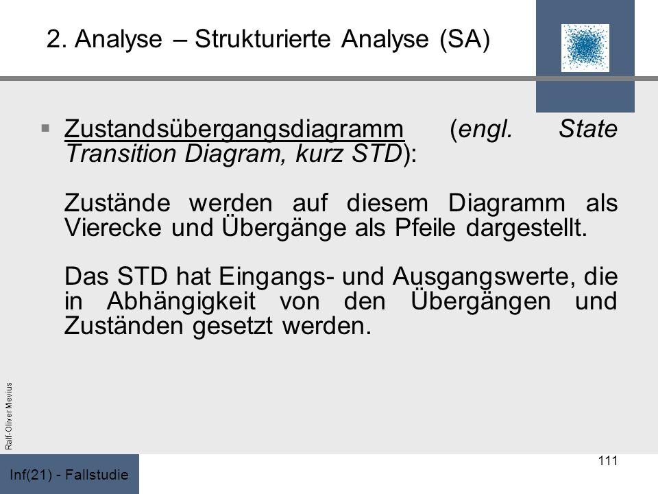 Inf(21) - Fallstudie Ralf-Oliver Mevius 2. Analyse – Strukturierte Analyse (SA) Zustandsübergangsdiagramm (engl. State Transition Diagram, kurz STD):
