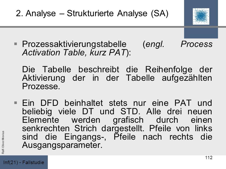 Inf(21) - Fallstudie Ralf-Oliver Mevius 2. Analyse – Strukturierte Analyse (SA) Prozessaktivierungstabelle (engl. Process Activation Table, kurz PAT):