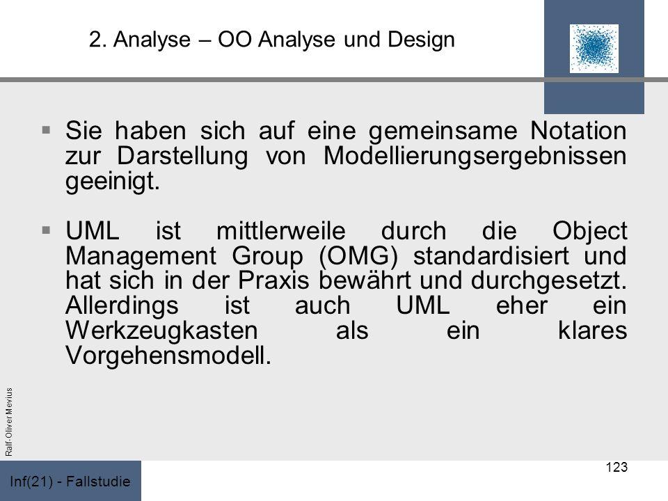 Inf(21) - Fallstudie Ralf-Oliver Mevius 2. Analyse – OO Analyse und Design Sie haben sich auf eine gemeinsame Notation zur Darstellung von Modellierun