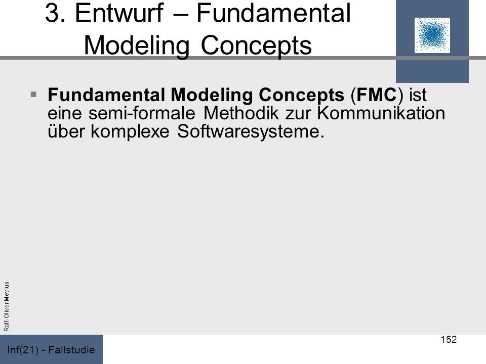 Inf(21) - Fallstudie Ralf-Oliver Mevius 3. Entwurf – Fundamental Modeling Concepts Fundamental Modeling Concepts (FMC) ist eine semi-formale Methodik