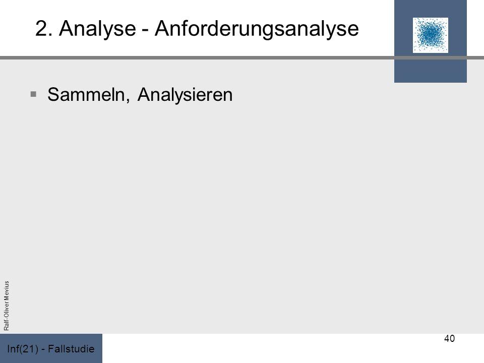 Inf(21) - Fallstudie Ralf-Oliver Mevius 2. Analyse - Anforderungsanalyse Sammeln, Analysieren 40