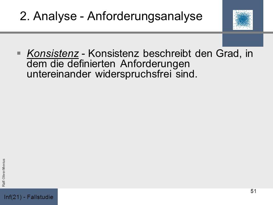 Inf(21) - Fallstudie Ralf-Oliver Mevius 2. Analyse - Anforderungsanalyse Konsistenz - Konsistenz beschreibt den Grad, in dem die definierten Anforderu