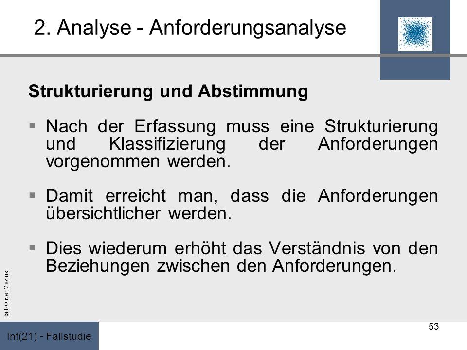 Inf(21) - Fallstudie Ralf-Oliver Mevius 2. Analyse - Anforderungsanalyse Strukturierung und Abstimmung Nach der Erfassung muss eine Strukturierung und