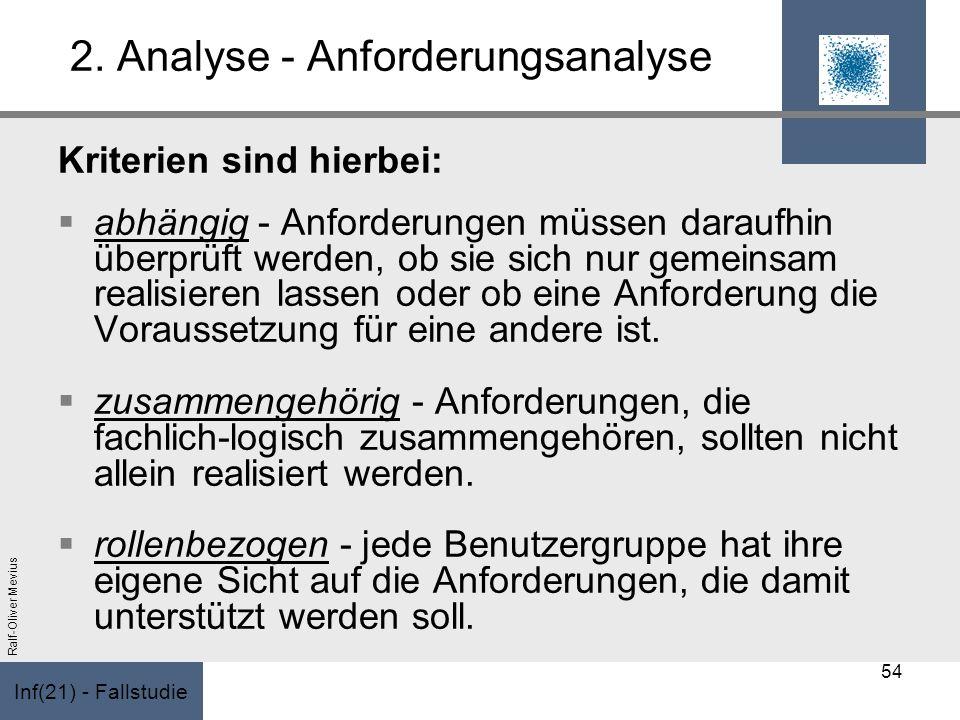 Inf(21) - Fallstudie Ralf-Oliver Mevius 2. Analyse - Anforderungsanalyse Kriterien sind hierbei: abhängig - Anforderungen müssen daraufhin überprüft w