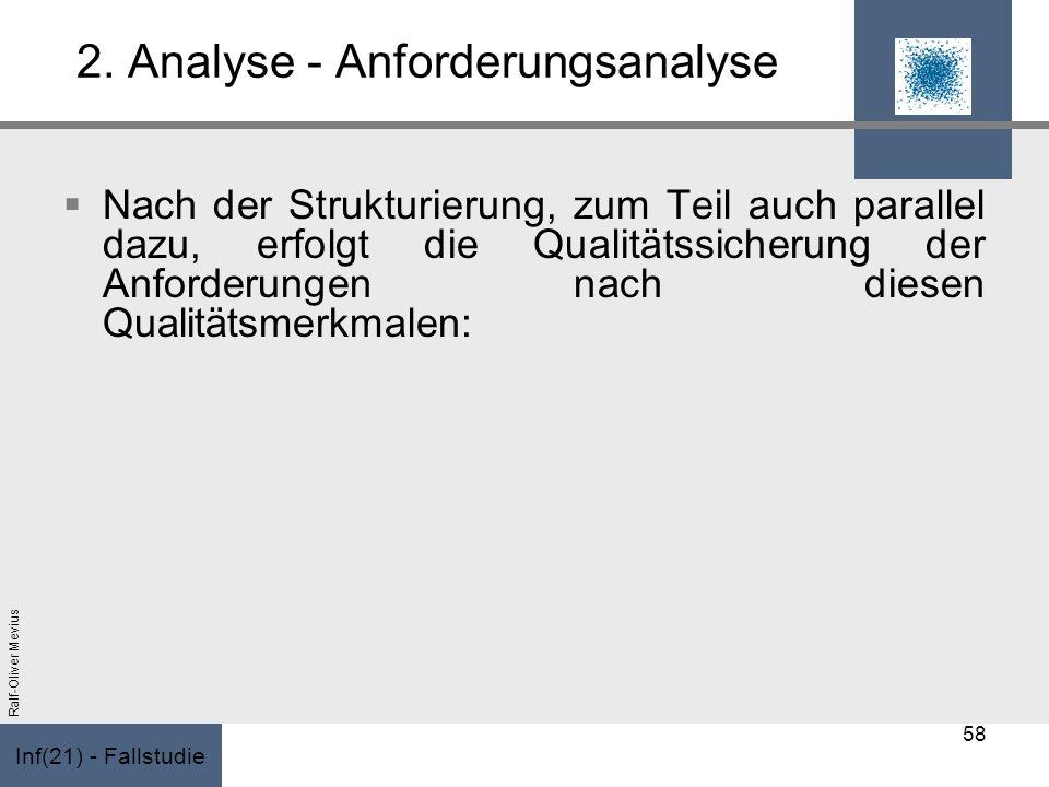 Inf(21) - Fallstudie Ralf-Oliver Mevius 2. Analyse - Anforderungsanalyse Nach der Strukturierung, zum Teil auch parallel dazu, erfolgt die Qualitätssi