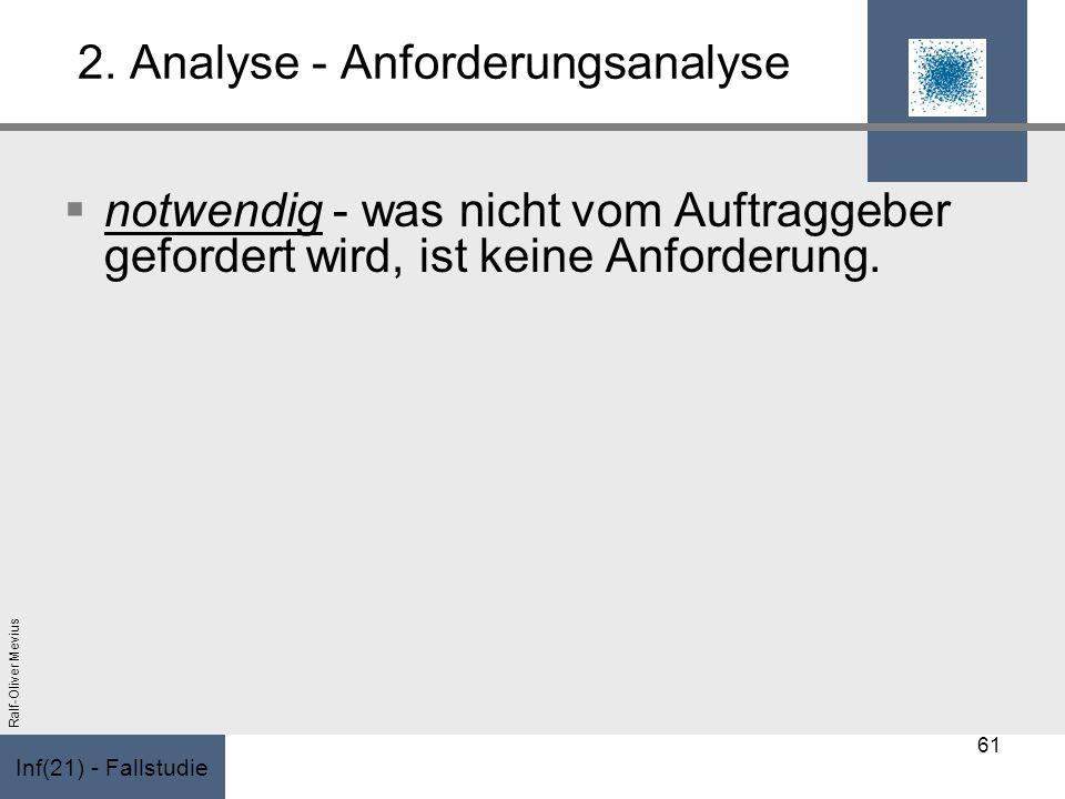Inf(21) - Fallstudie Ralf-Oliver Mevius 2. Analyse - Anforderungsanalyse notwendig - was nicht vom Auftraggeber gefordert wird, ist keine Anforderung.