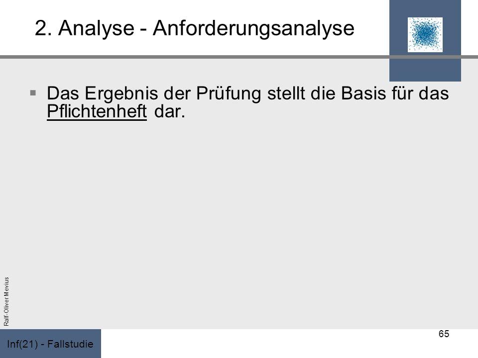 Inf(21) - Fallstudie Ralf-Oliver Mevius 2. Analyse - Anforderungsanalyse Das Ergebnis der Prüfung stellt die Basis für das Pflichtenheft dar. 65