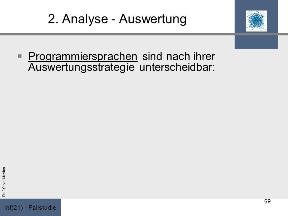 Inf(21) - Fallstudie Ralf-Oliver Mevius 2. Analyse - Auswertung Programmiersprachen sind nach ihrer Auswertungsstrategie unterscheidbar: 69