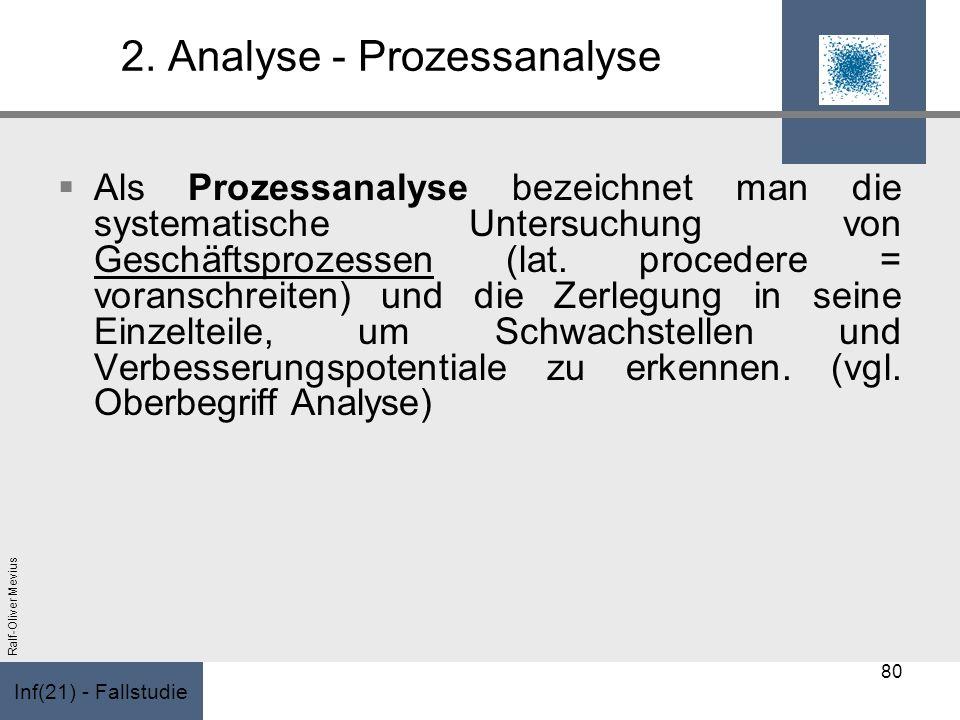 Inf(21) - Fallstudie Ralf-Oliver Mevius 2. Analyse - Prozessanalyse Als Prozessanalyse bezeichnet man die systematische Untersuchung von Geschäftsproz