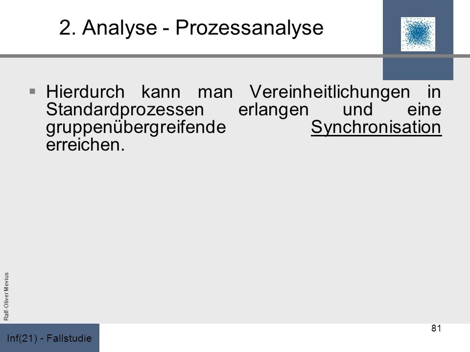 Inf(21) - Fallstudie Ralf-Oliver Mevius 2. Analyse - Prozessanalyse Hierdurch kann man Vereinheitlichungen in Standardprozessen erlangen und eine grup
