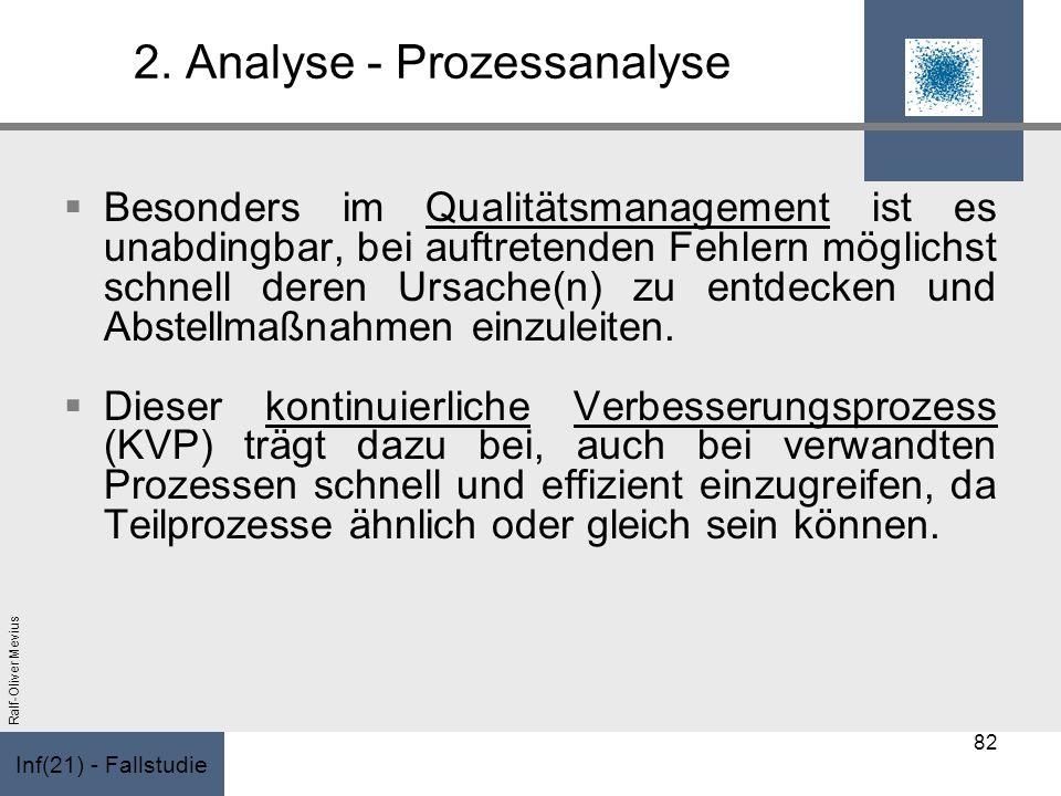 Inf(21) - Fallstudie Ralf-Oliver Mevius 2. Analyse - Prozessanalyse Besonders im Qualitätsmanagement ist es unabdingbar, bei auftretenden Fehlern mögl