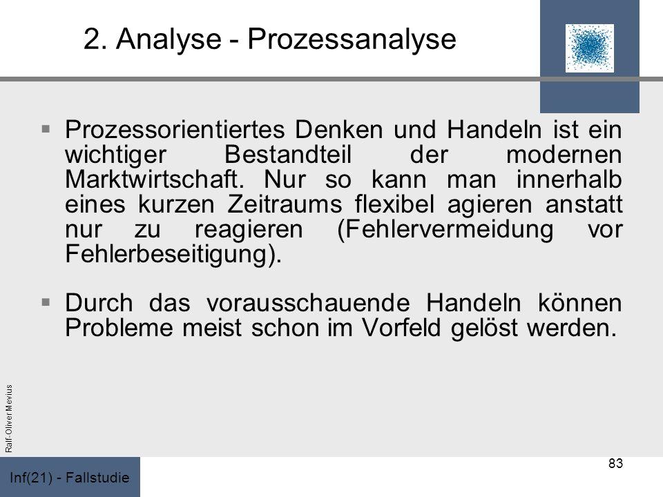 Inf(21) - Fallstudie Ralf-Oliver Mevius 2. Analyse - Prozessanalyse Prozessorientiertes Denken und Handeln ist ein wichtiger Bestandteil der modernen