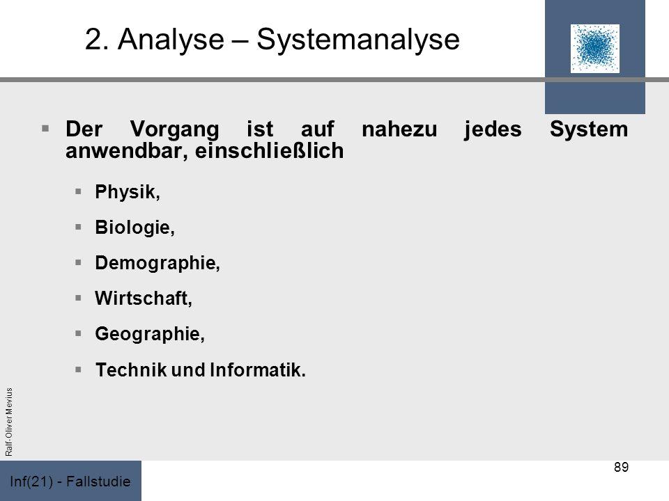 Inf(21) - Fallstudie Ralf-Oliver Mevius 2. Analyse – Systemanalyse Der Vorgang ist auf nahezu jedes System anwendbar, einschließlich Physik, Biologie,
