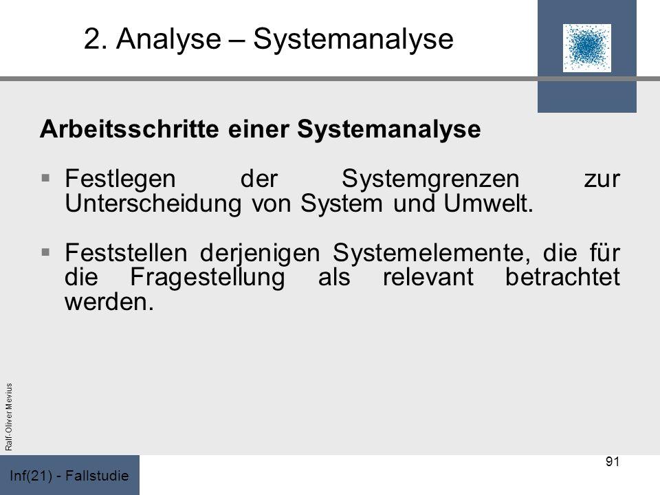 Inf(21) - Fallstudie Ralf-Oliver Mevius 2. Analyse – Systemanalyse Arbeitsschritte einer Systemanalyse Festlegen der Systemgrenzen zur Unterscheidung