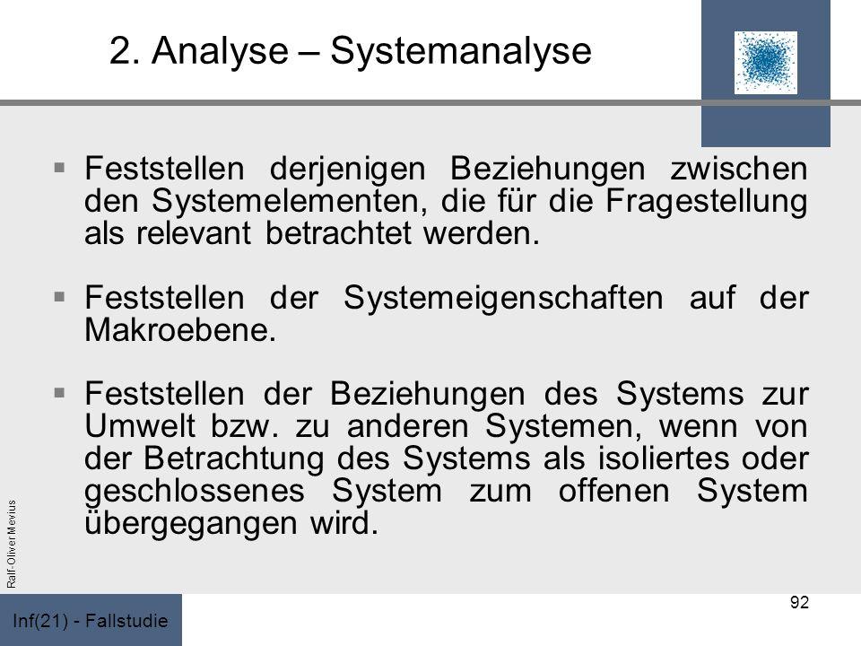 Inf(21) - Fallstudie Ralf-Oliver Mevius 2. Analyse – Systemanalyse Feststellen derjenigen Beziehungen zwischen den Systemelementen, die für die Frages