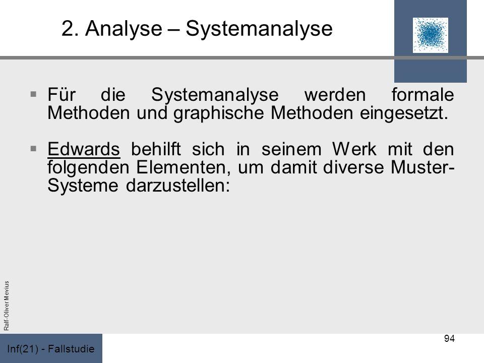 Inf(21) - Fallstudie Ralf-Oliver Mevius 2. Analyse – Systemanalyse Für die Systemanalyse werden formale Methoden und graphische Methoden eingesetzt. E