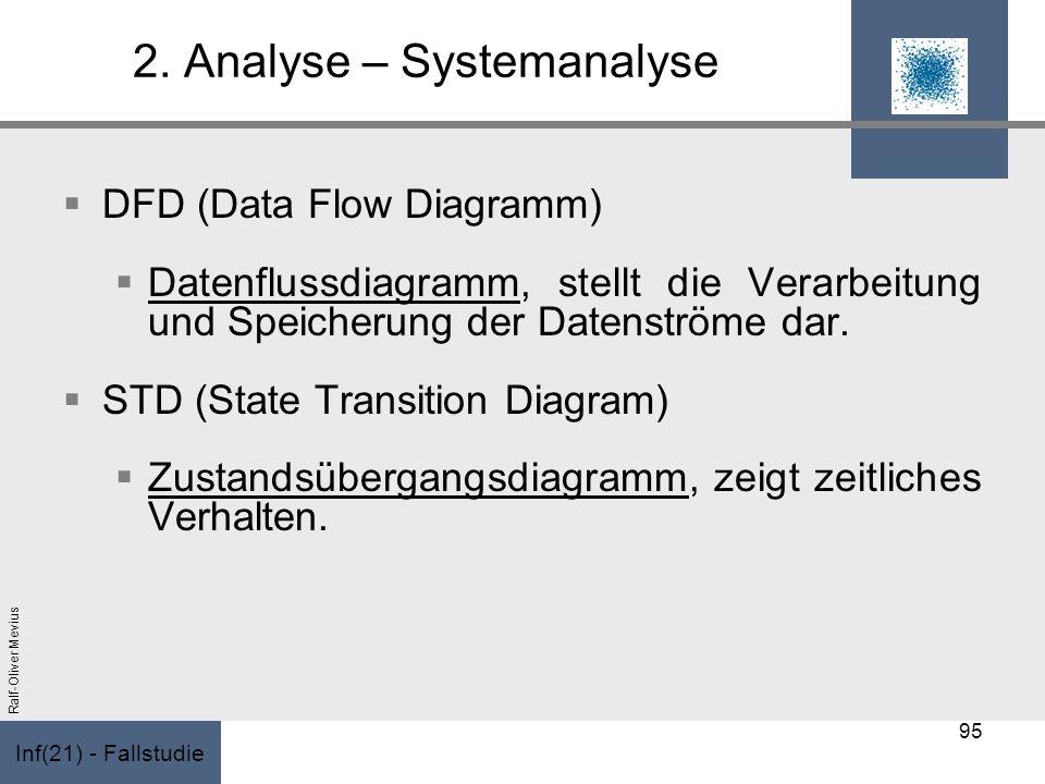 Inf(21) - Fallstudie Ralf-Oliver Mevius 2. Analyse – Systemanalyse DFD (Data Flow Diagramm) Datenflussdiagramm, stellt die Verarbeitung und Speicherun