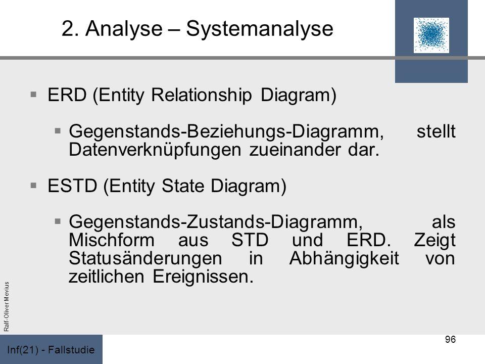 Inf(21) - Fallstudie Ralf-Oliver Mevius 2. Analyse – Systemanalyse ERD (Entity Relationship Diagram) Gegenstands-Beziehungs-Diagramm, stellt Datenverk