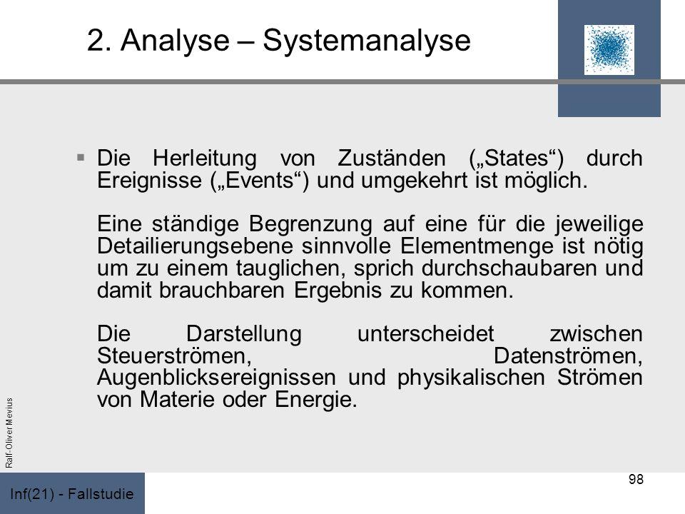 Inf(21) - Fallstudie Ralf-Oliver Mevius 2. Analyse – Systemanalyse Die Herleitung von Zuständen (States) durch Ereignisse (Events) und umgekehrt ist m
