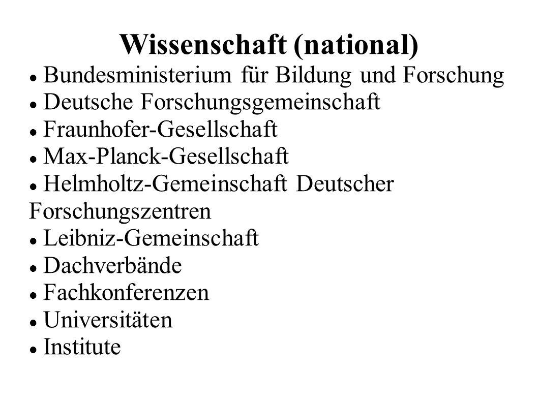 Wissenschaft (national) Bundesministerium für Bildung und Forschung Deutsche Forschungsgemeinschaft Fraunhofer-Gesellschaft Max-Planck-Gesellschaft He