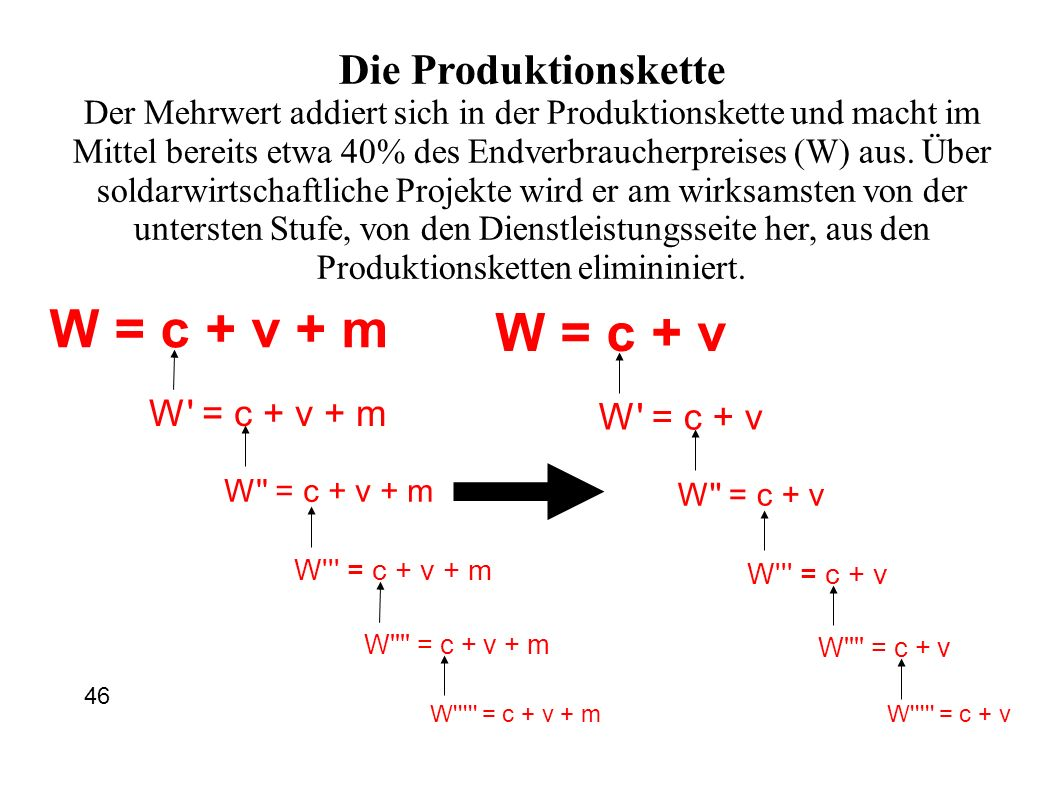 W = c + v + m W' = c + v + m W'' = c + v + m W''' = c + v + m W'''' = c + v + m W''''' = c + v + m W = c + v W' = c + v W'' = c + v W''' = c + v W''''